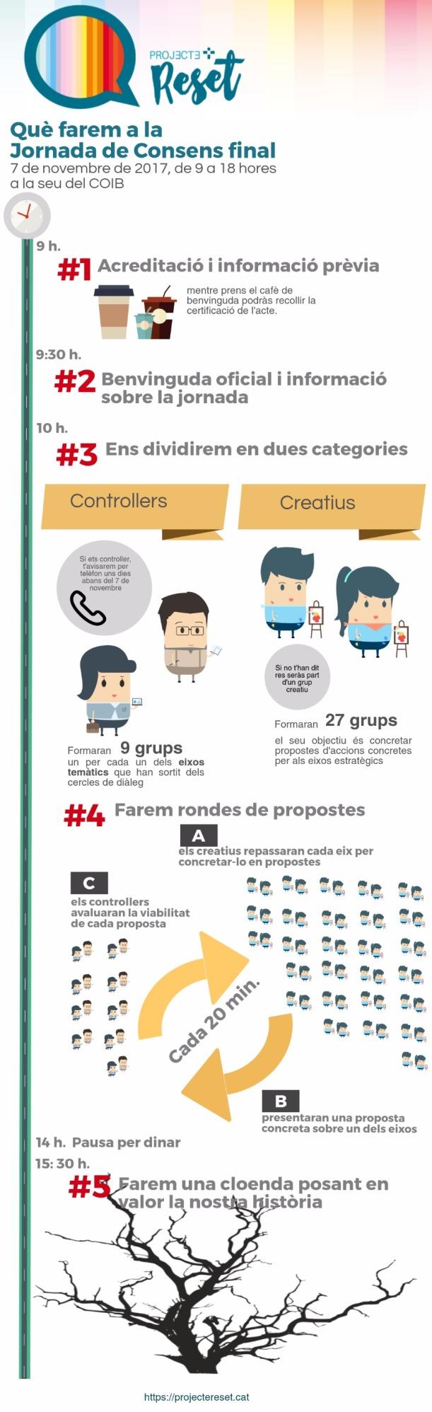 InfografiaJornada7N